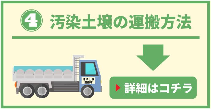 汚染土壌の運搬方法の目次
