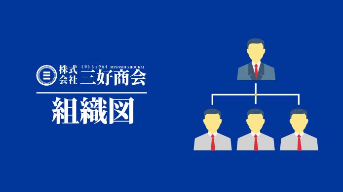 三好商会の組織図
