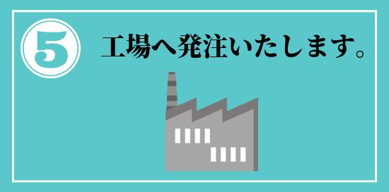 5.工場へ発注
